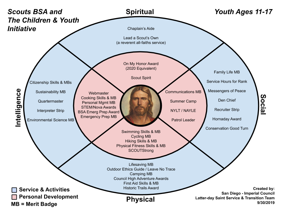 LDS Scout ChildrenandYouthInitiative pic